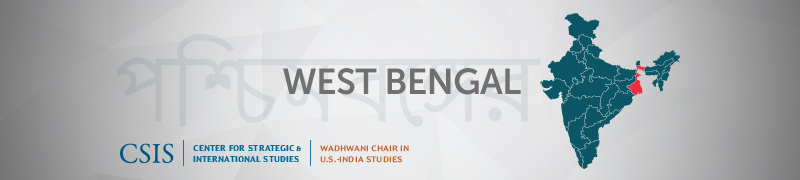 IndiaBanners_CogitAsia_states_WestBengal